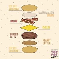 top pot burger